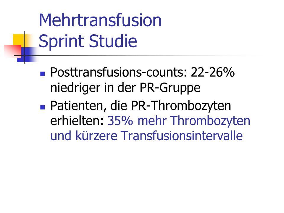 Mehrtransfusion Sprint Studie