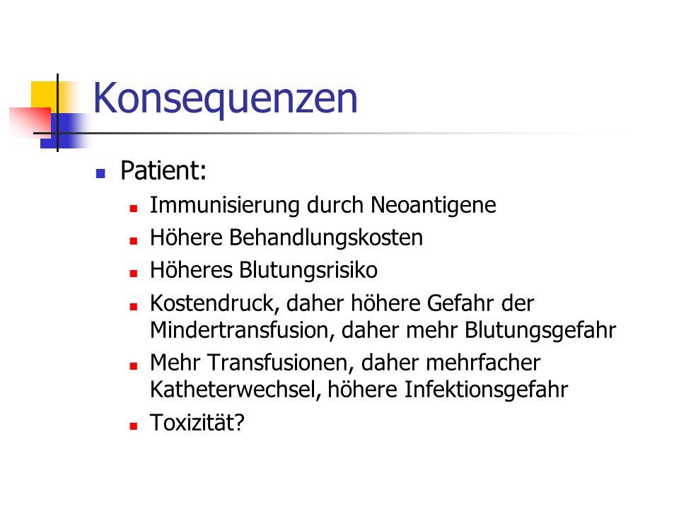 Konsequenzen Patient: Immunisierung durch Neoantigene