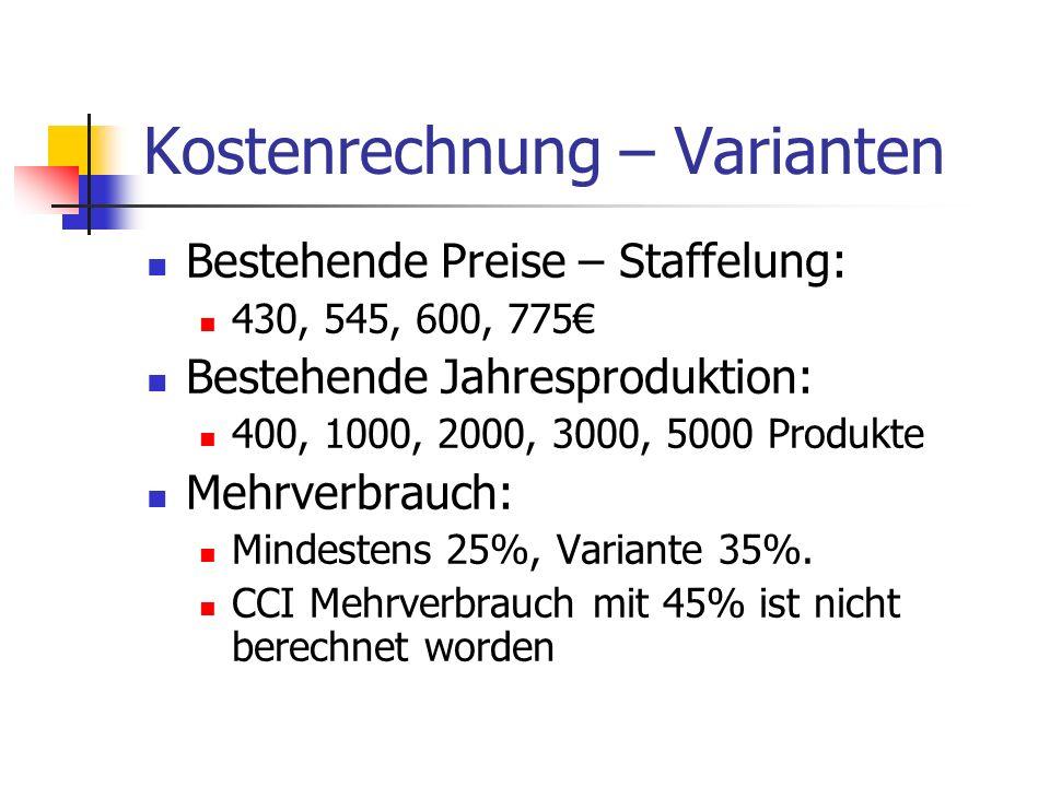 Kostenrechnung – Varianten