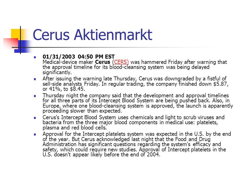 Cerus Aktienmarkt