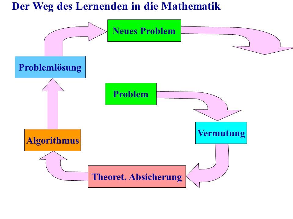 Der Weg des Lernenden in die Mathematik