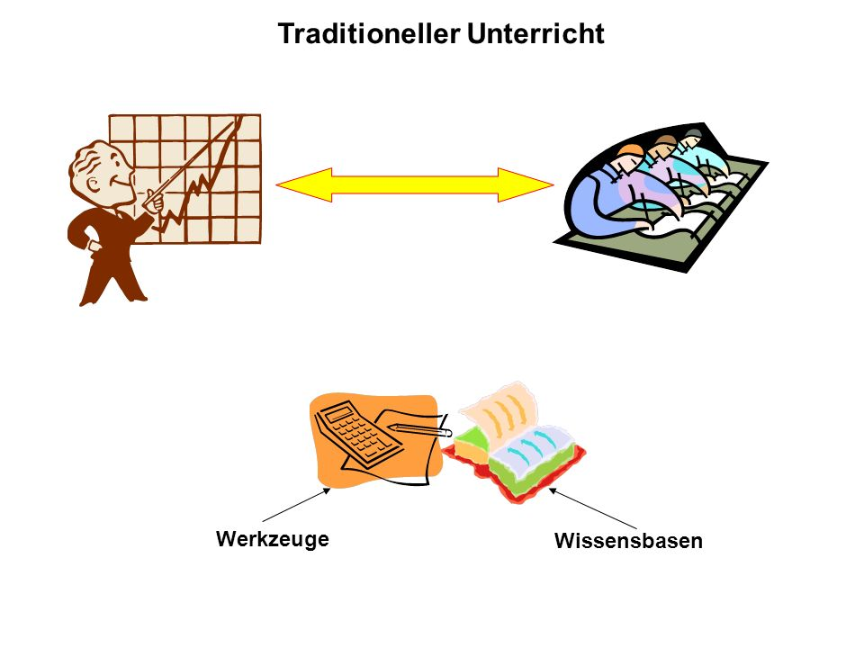 Traditioneller Unterricht