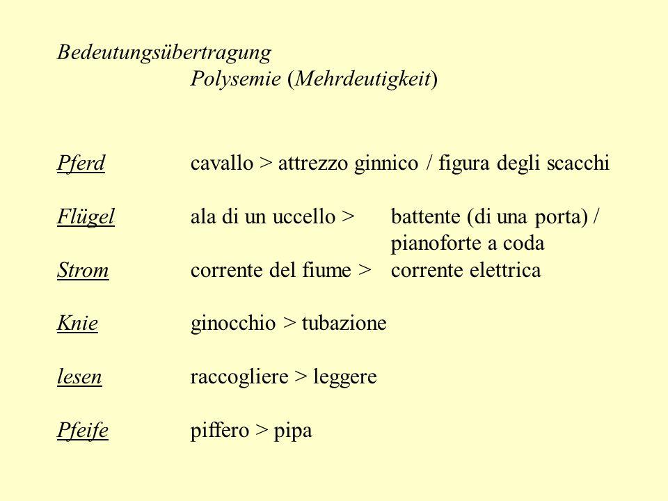 Bedeutungsübertragung Polysemie (Mehrdeutigkeit)
