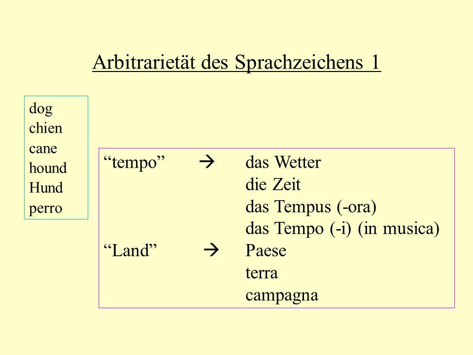 Arbitrarietät des Sprachzeichens 1