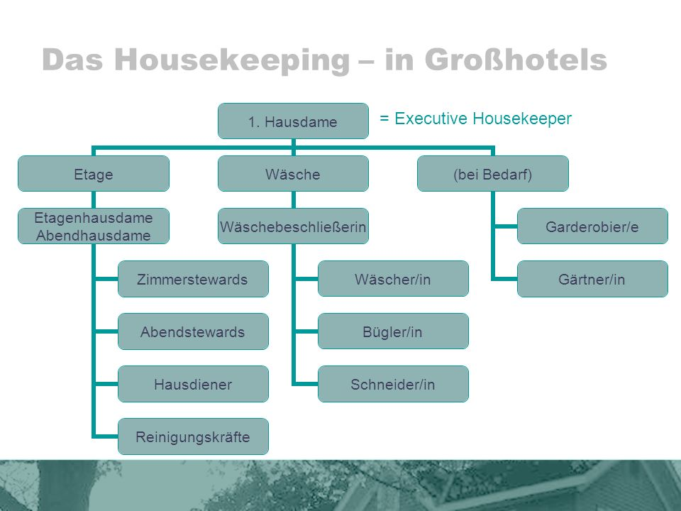 Das Housekeeping – in Großhotels