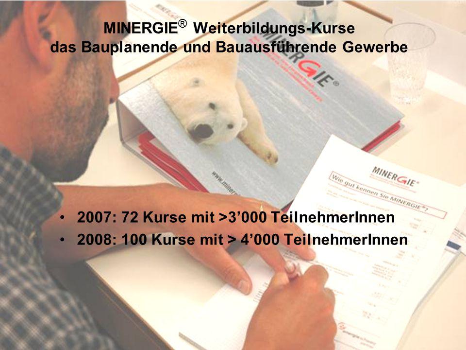 MINERGIE® Weiterbildungs-Kurse das Bauplanende und Bauausführende Gewerbe