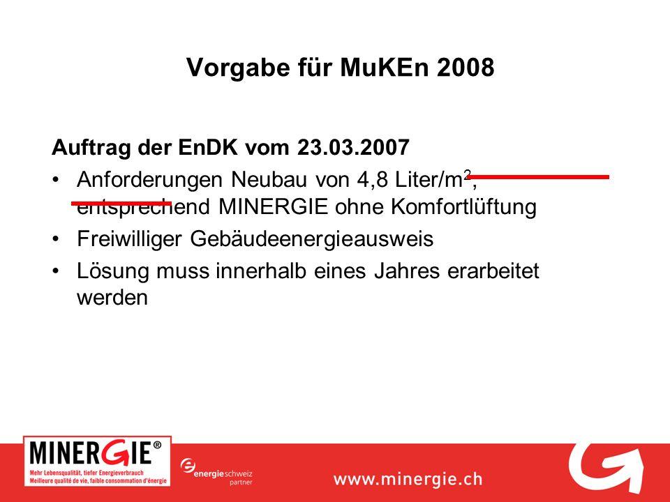Vorgabe für MuKEn 2008 Auftrag der EnDK vom 23.03.2007