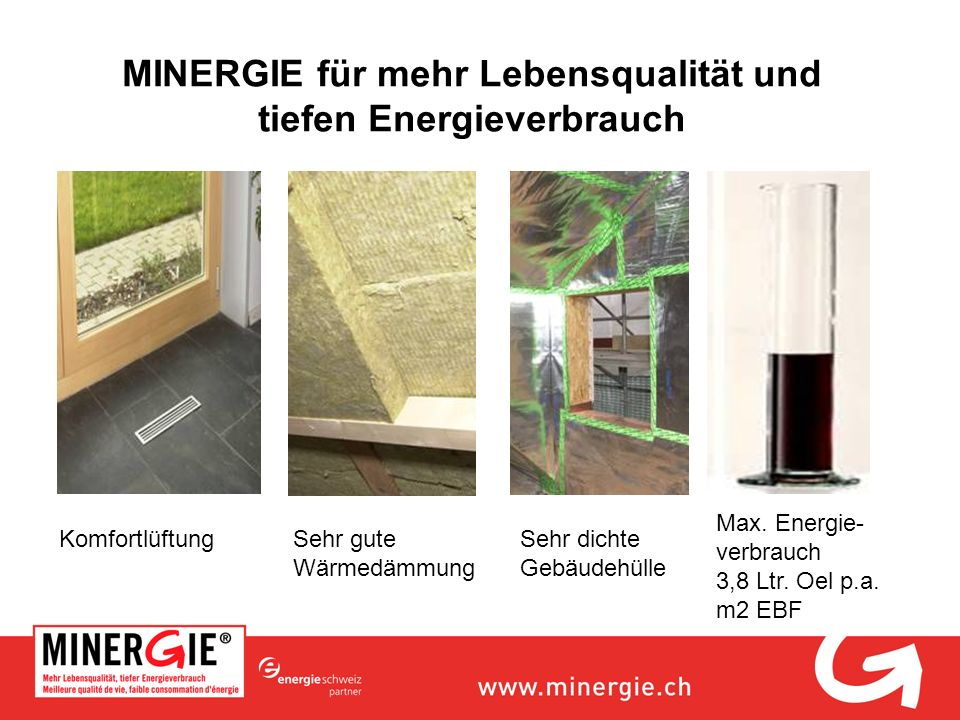 MINERGIE für mehr Lebensqualität und tiefen Energieverbrauch
