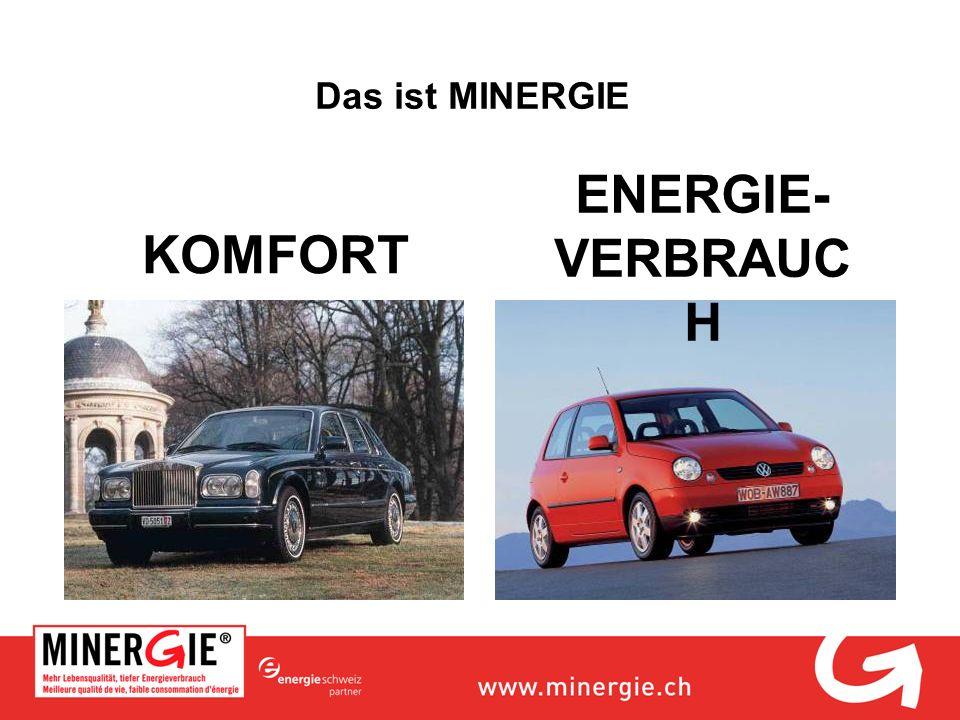 Das ist MINERGIE ENERGIE- VERBRAUCH KOMFORT