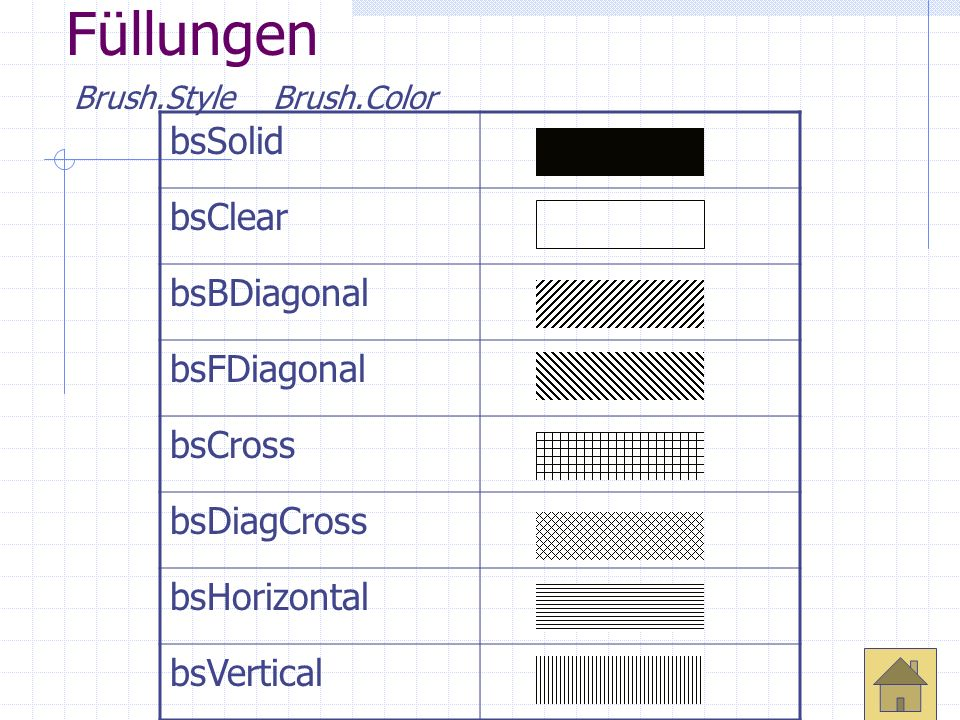 Füllungen bsSolid bsClear bsBDiagonal bsFDiagonal bsCross bsDiagCross