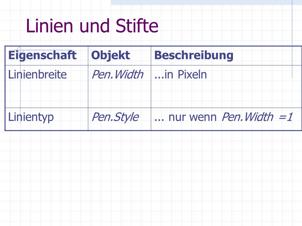 Linien und Stifte Eigenschaft Objekt Beschreibung Linienbreite