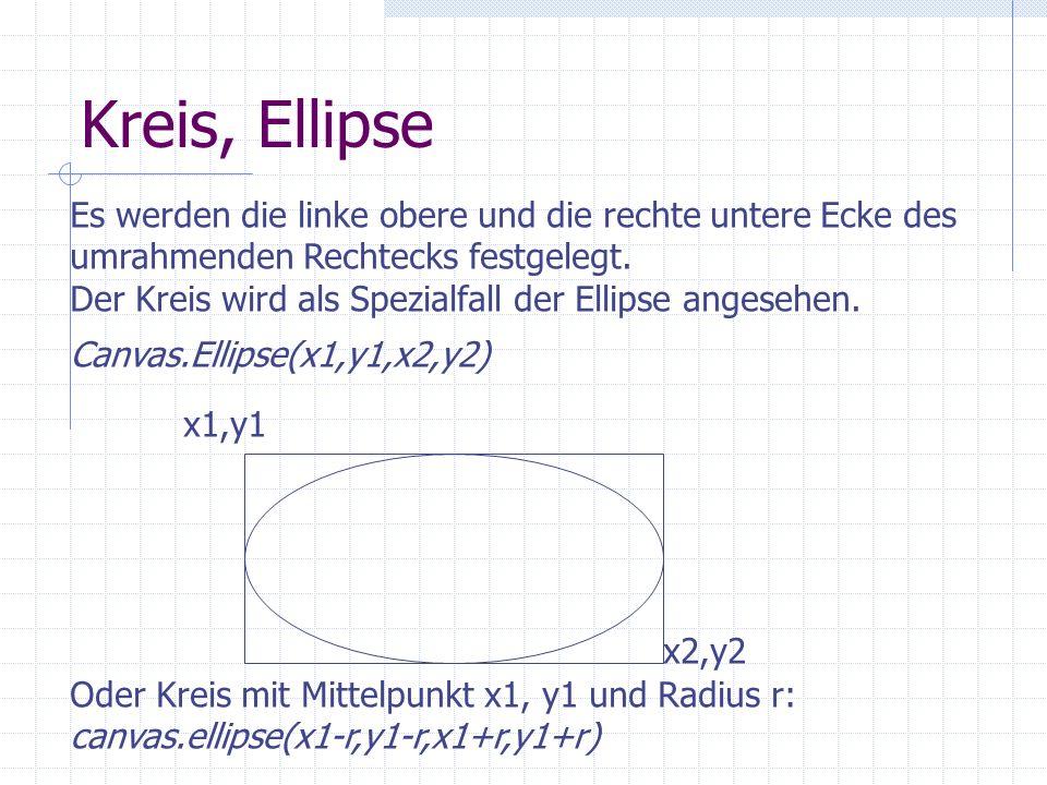 Kreis, Ellipse Es werden die linke obere und die rechte untere Ecke des. umrahmenden Rechtecks festgelegt.