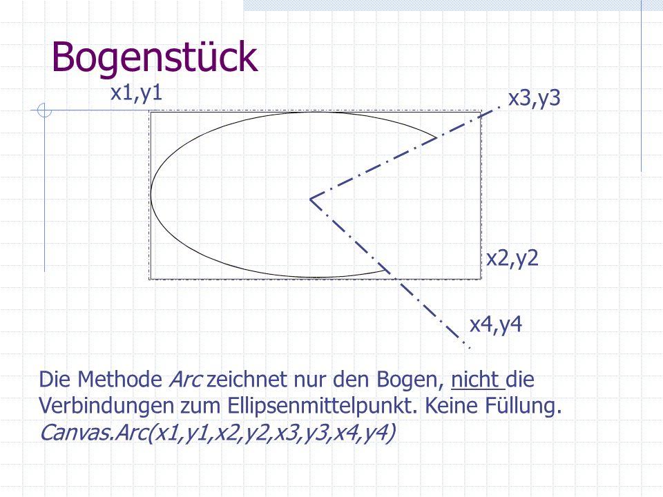 Bogenstück x1,y1. x3,y3. x2,y2. x4,y4. Die Methode Arc zeichnet nur den Bogen, nicht die. Verbindungen zum Ellipsenmittelpunkt. Keine Füllung.