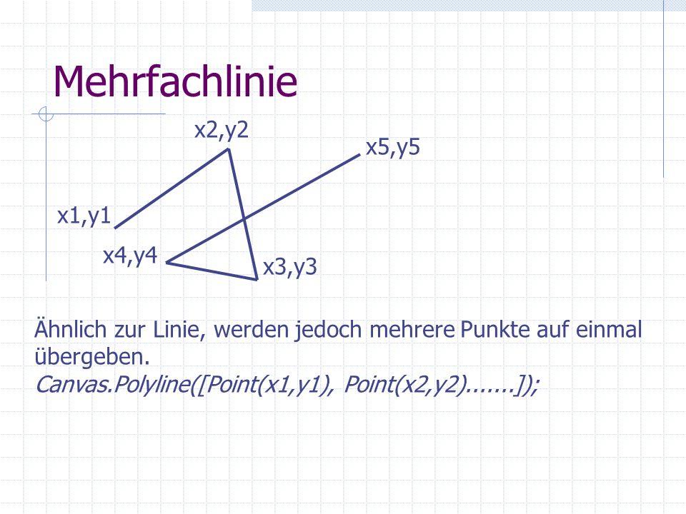 Mehrfachlinie x2,y2 x5,y5 x1,y1 x4,y4 x3,y3