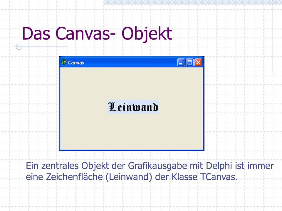 Das Canvas- Objekt Ein zentrales Objekt der Grafikausgabe mit Delphi ist immer.