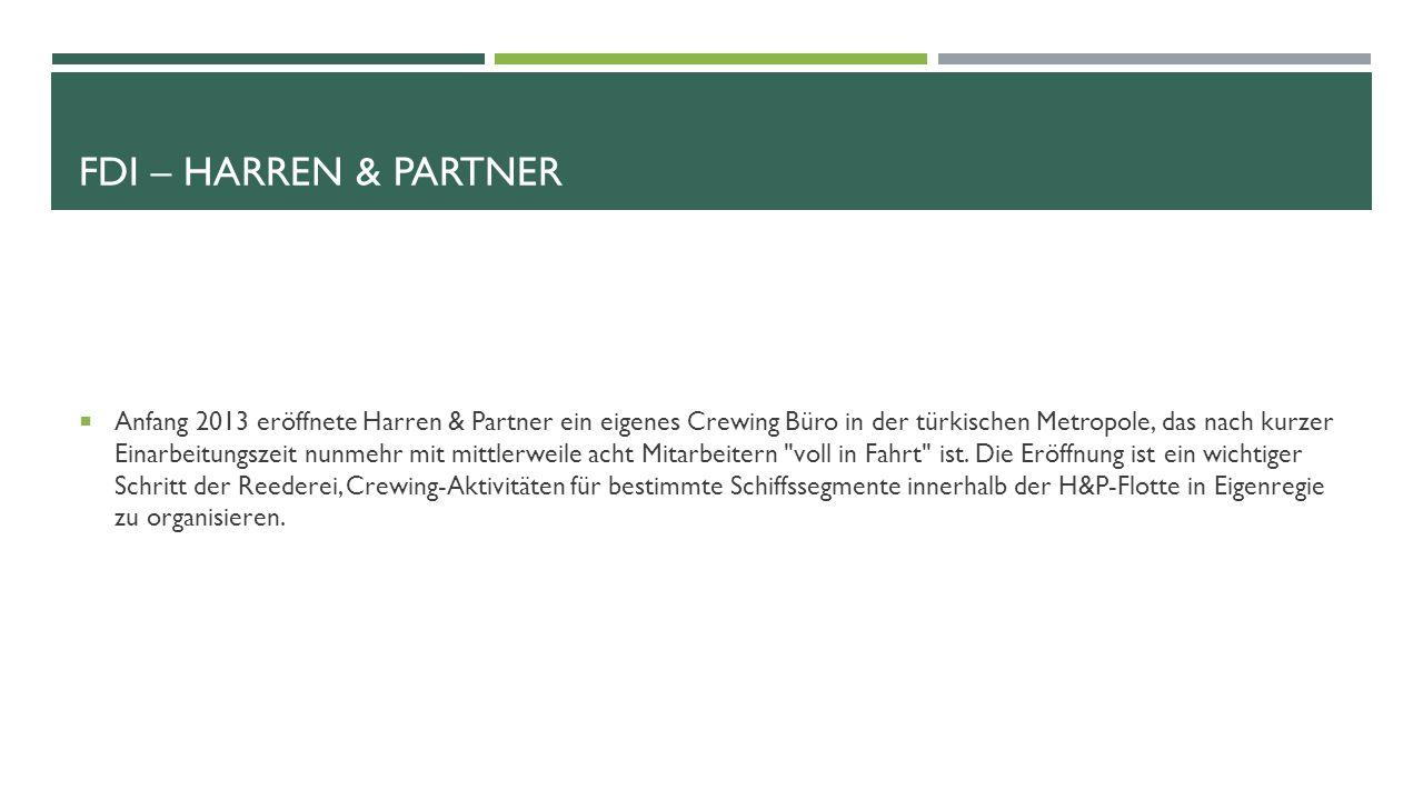 FDI – Harren & Partner