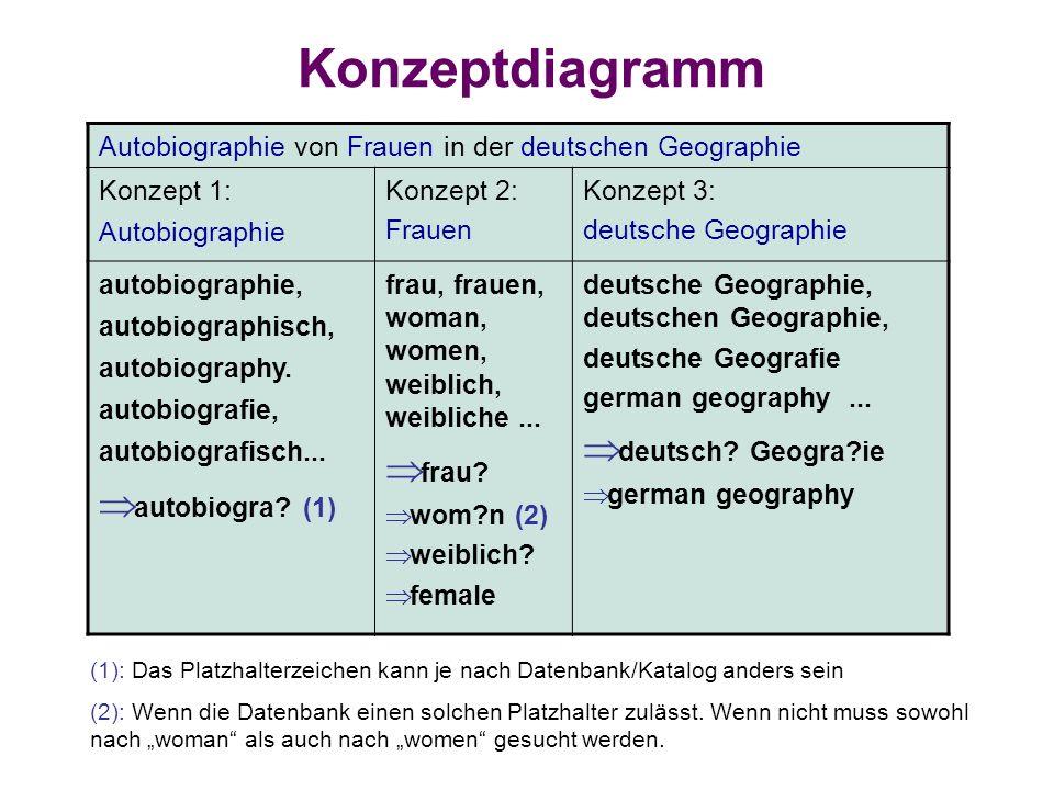 Konzeptdiagramm deutsch Geogra ie frau autobiogra (1)