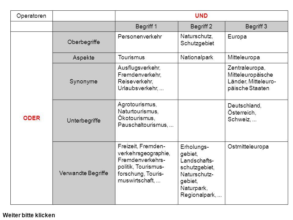 Operatoren UND. Begriff 1. Begriff 2. Begriff 3. ODER. Oberbegriffe. Personenverkehr. Naturschutz, Schutzgebiet.