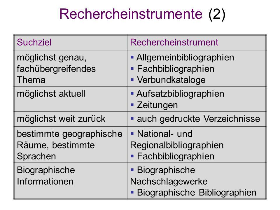 Rechercheinstrumente (2)