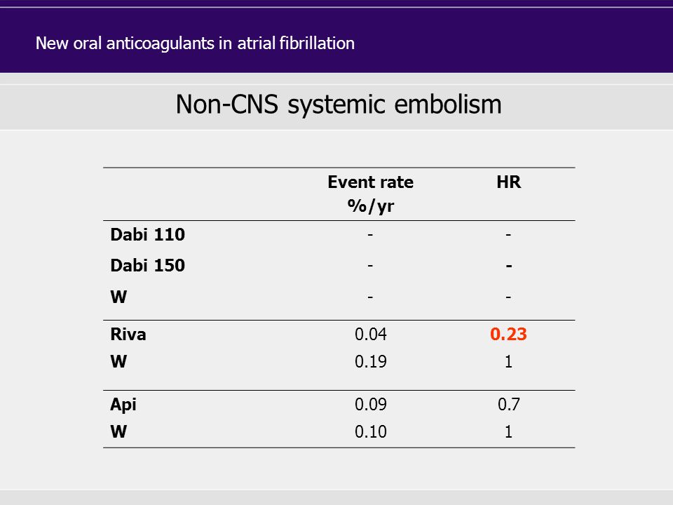 Non-CNS systemic embolism