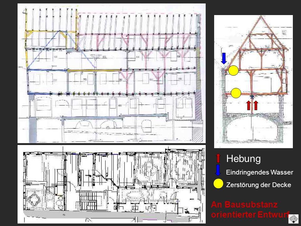 Hebung An Bausubstanz orientierter Entwurf Eindringendes Wasser