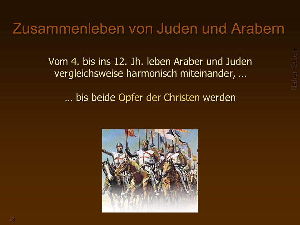Zusammenleben von Juden und Arabern