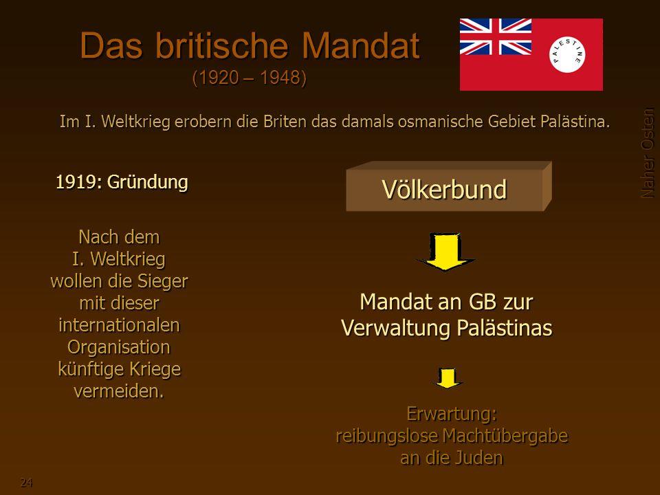 Das britische Mandat (1920 – 1948)