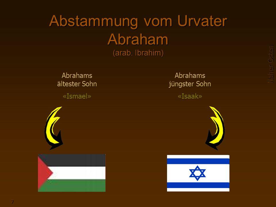 Abstammung vom Urvater Abraham (arab. Ibrahim)