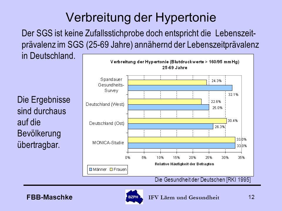 Verbreitung der Hypertonie