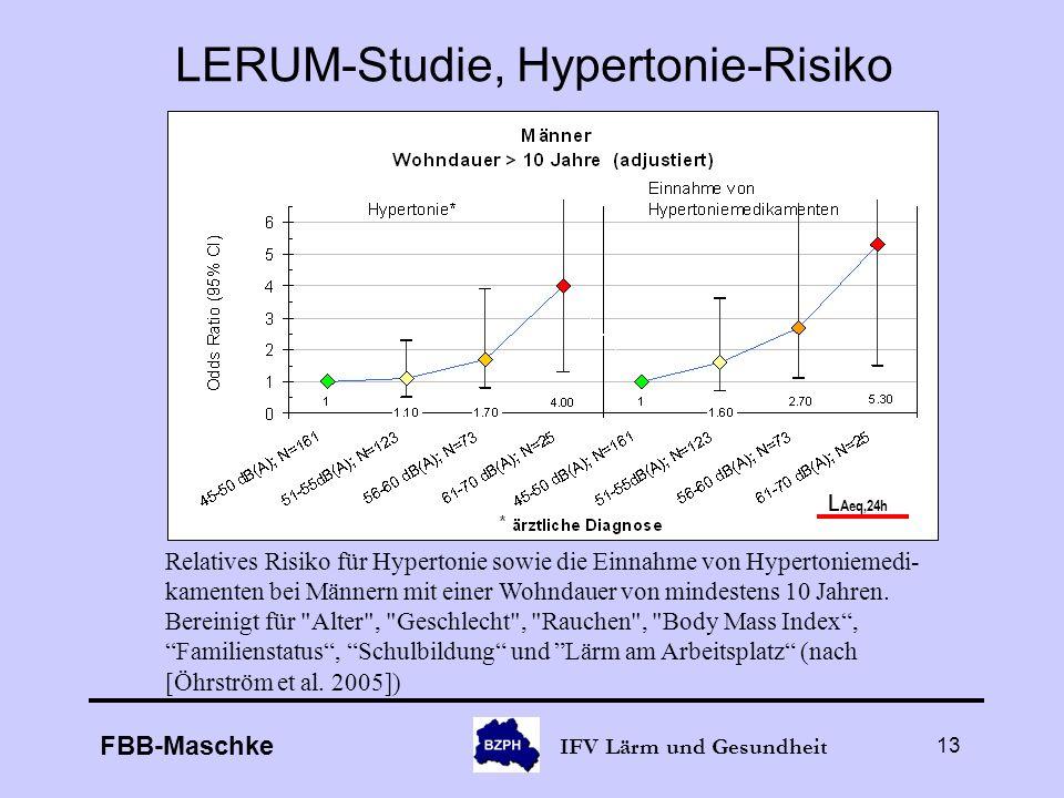 LERUM-Studie, Hypertonie-Risiko