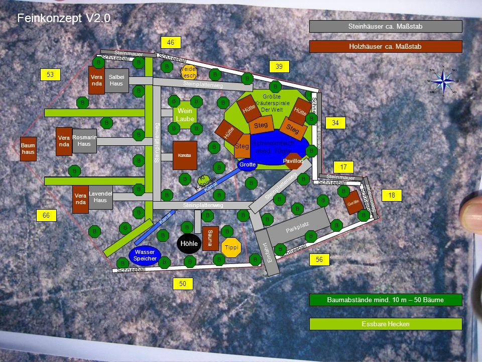 Feinkonzept V2.0 Steinhäuser ca. Maßstab 46 Holzhäuser ca. Maßstab 39