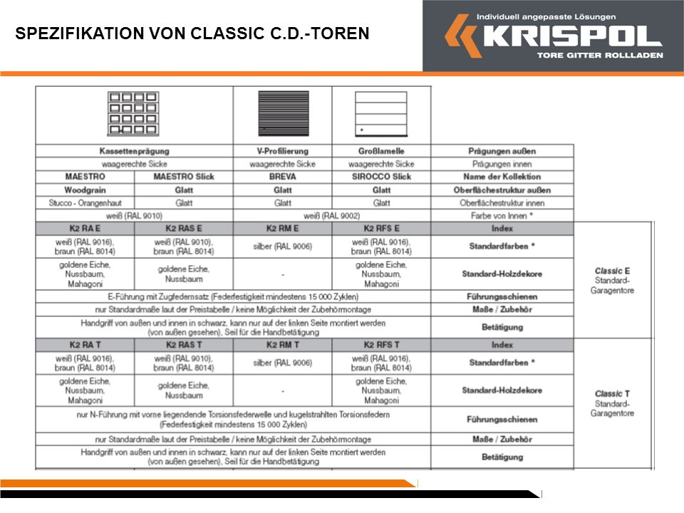 SPEZIFIKATION VON CLASSIC C.D.-TOREN