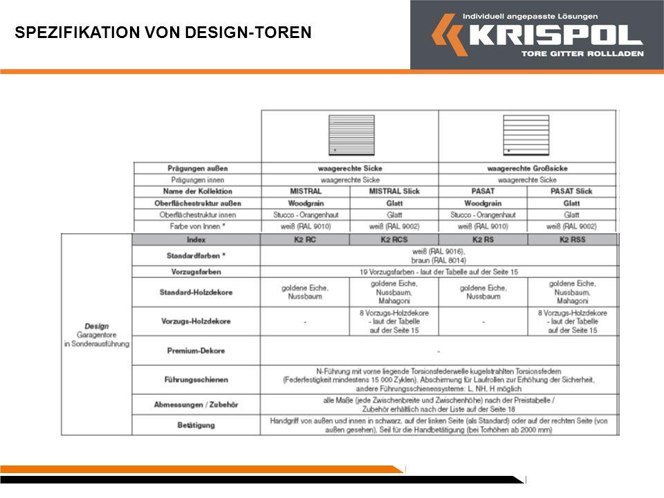 SPEZIFIKATION VON DESIGN-TOREN