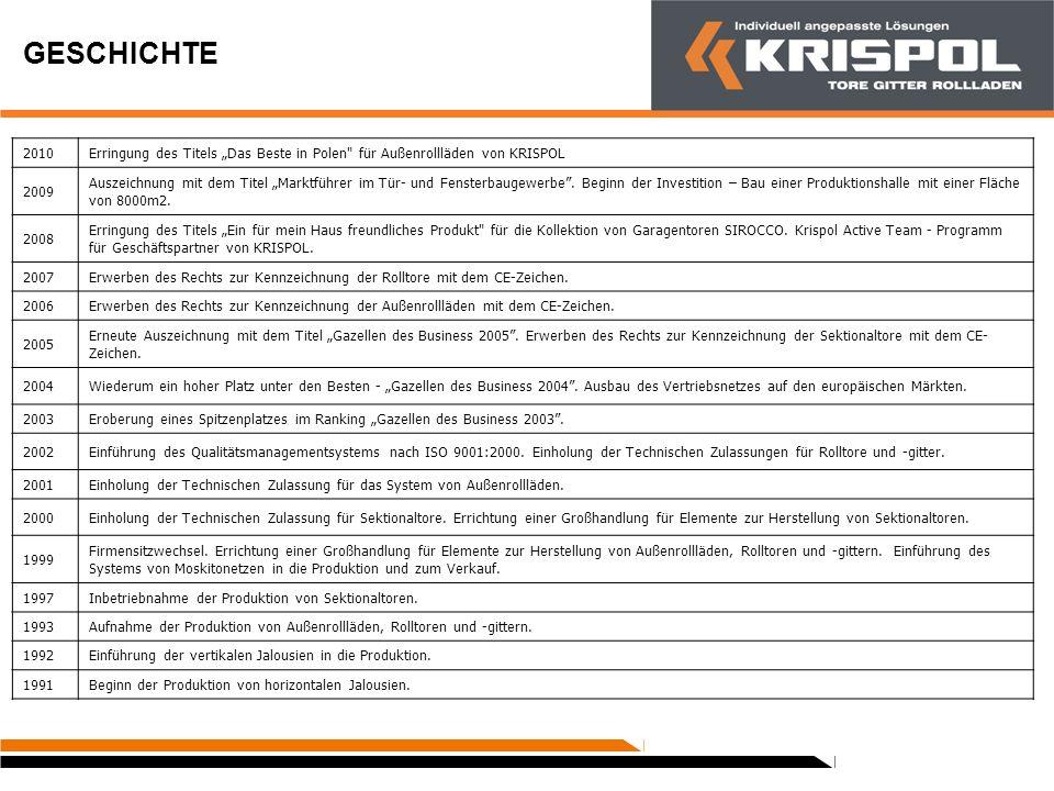 """GESCHICHTE 2010. Erringung des Titels """"Das Beste in Polen für Außenrollläden von KRISPOL. 2009."""