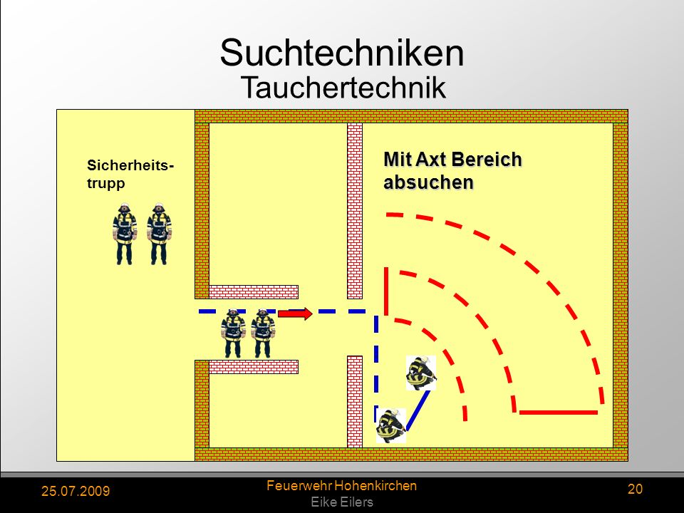 Feuerwehr Hohenkirchen