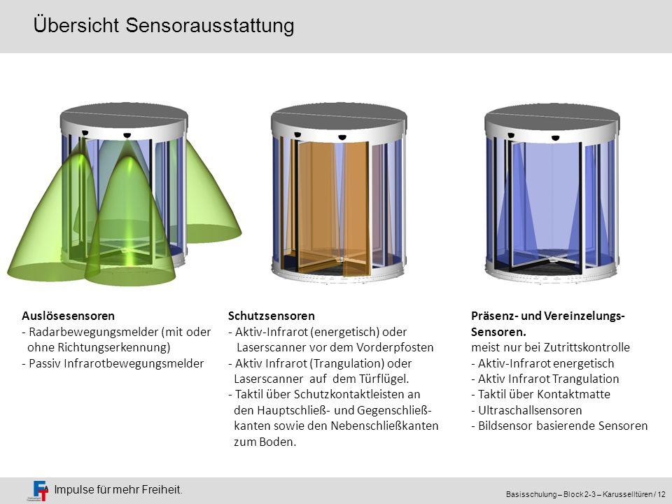 Übersicht Sensorausstattung