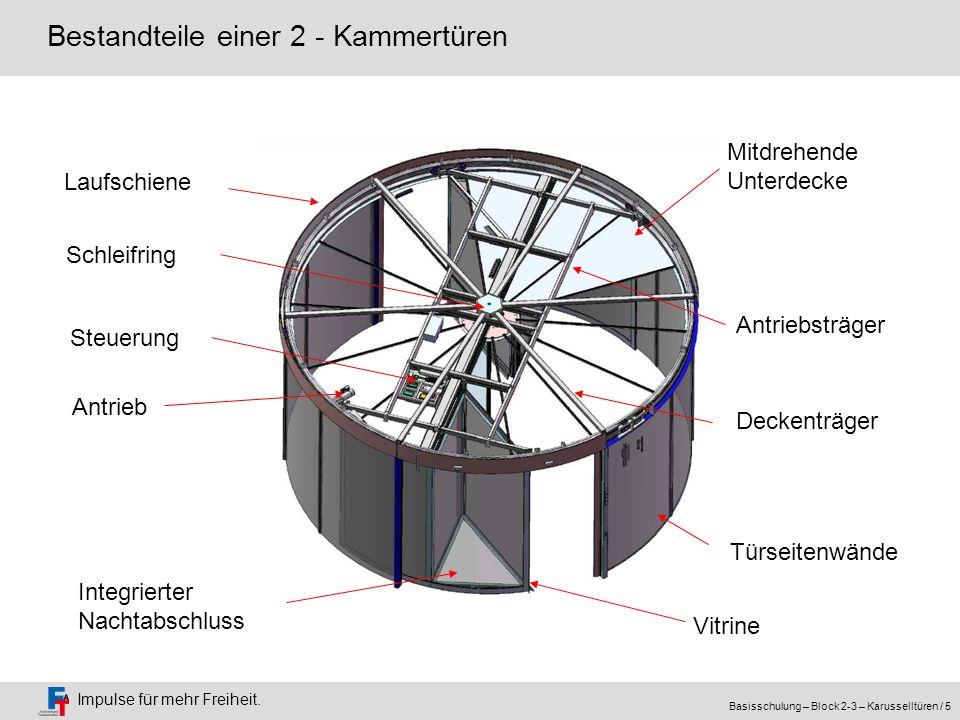 Bestandteile einer 2 - Kammertüren