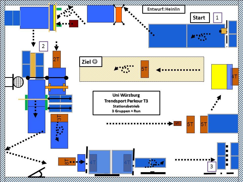 Start 1 2 Ziel  3 2T 5T 4T 3T 5T 5T 8T 4T 4T Entwurf: Heinlin