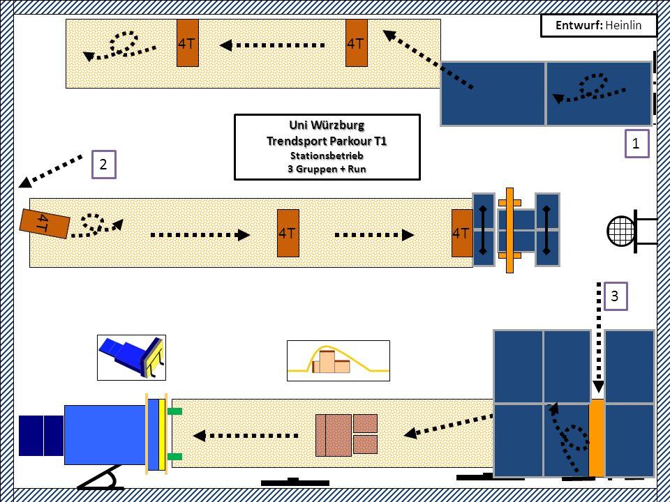 1 2 3 4T 4T 4T 4T 4T Entwurf: Heinlin Uni Würzburg