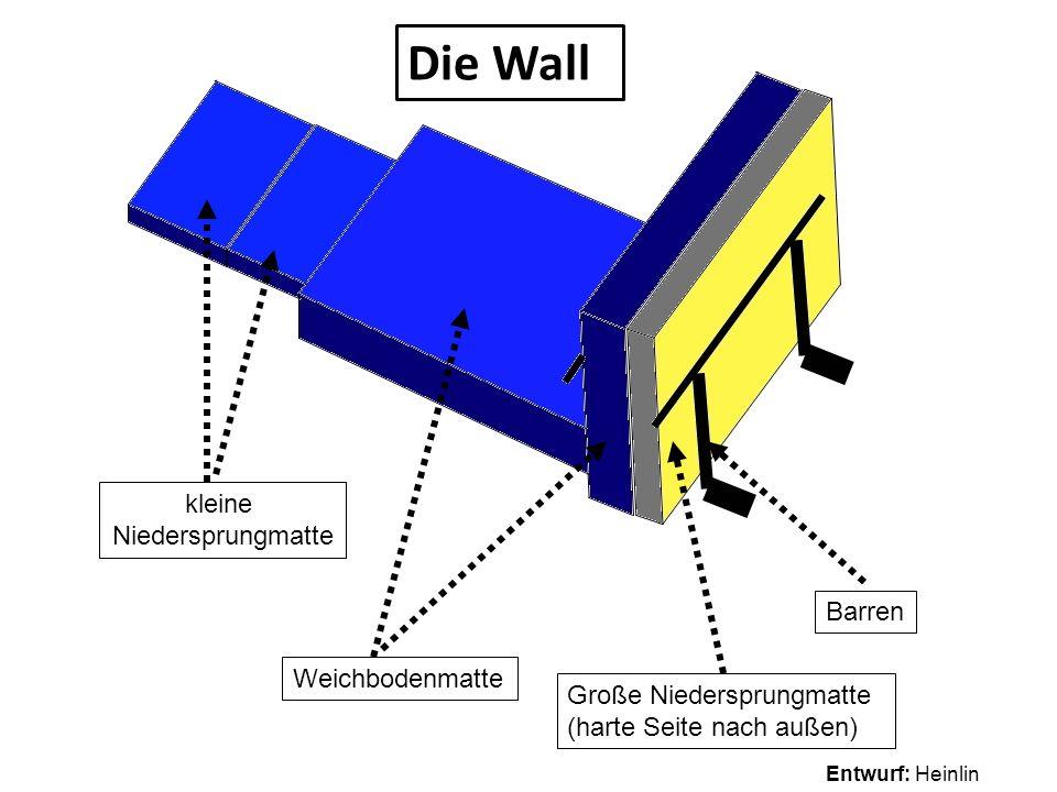 Die Wall kleine Niedersprungmatte Barren Weichbodenmatte