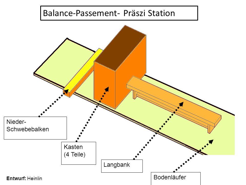 Balance-Passement- Präszi Station