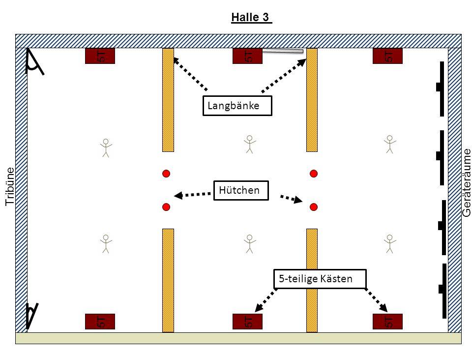 Halle 3 Langbänke Geräteräume Tribüne Hütchen 5-teilige Kästen 5T 5T