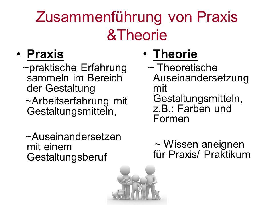 Zusammenführung von Praxis &Theorie