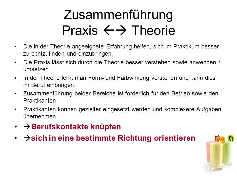 Zusammenführung Praxis  Theorie