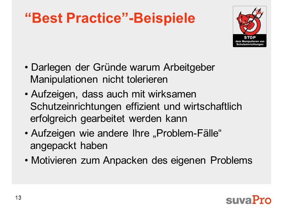 Best Practice -Beispiele