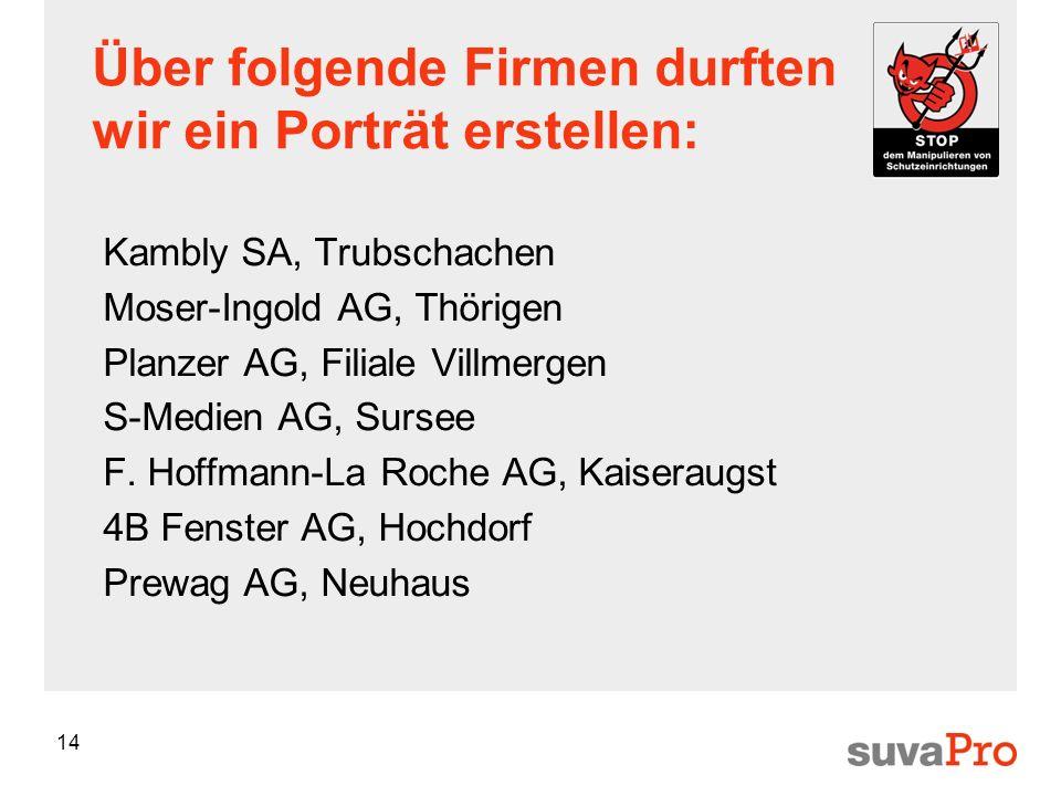 Über folgende Firmen durften wir ein Porträt erstellen: