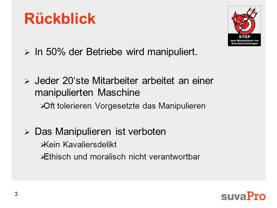 Rückblick In 50% der Betriebe wird manipuliert.