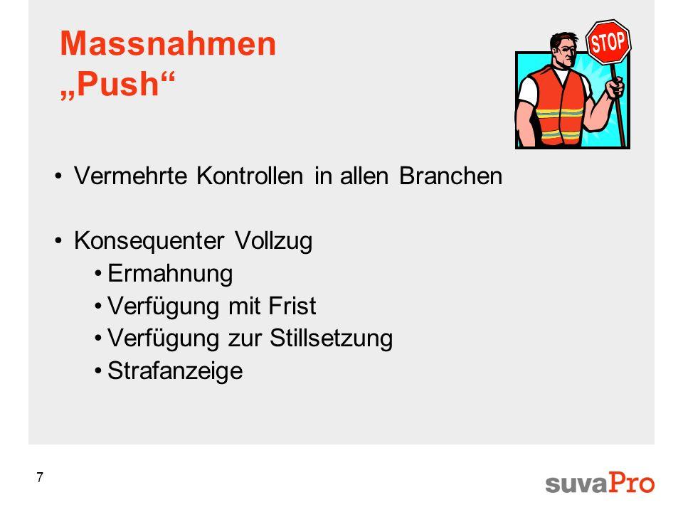 """Massnahmen """"Push Vermehrte Kontrollen in allen Branchen"""