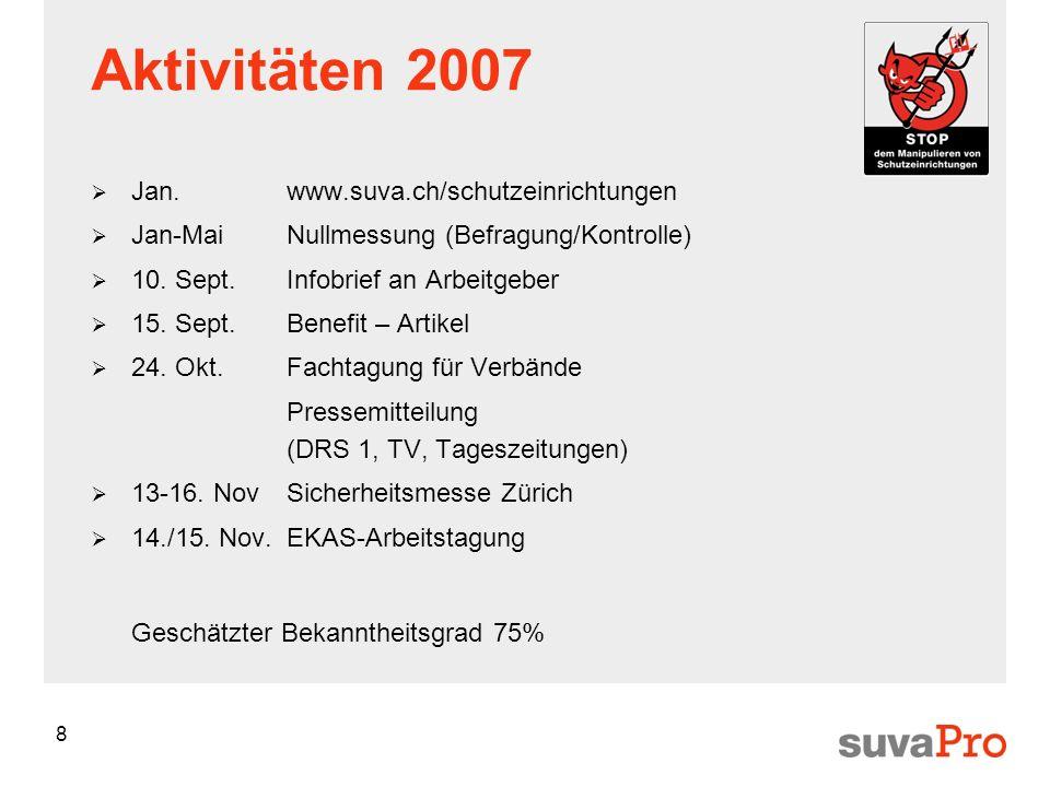 Aktivitäten 2007 Jan. www.suva.ch/schutzeinrichtungen