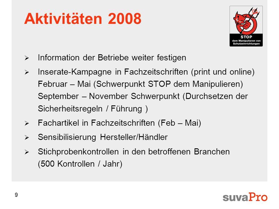 Aktivitäten 2008 Information der Betriebe weiter festigen